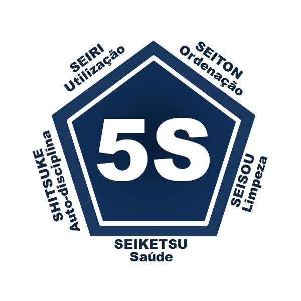 FullSeg é certificada no Programa 5S